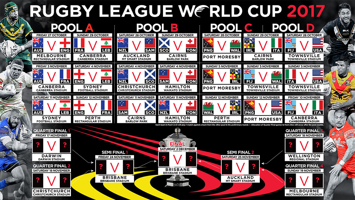 rlwc2017 rugby league world cup draw